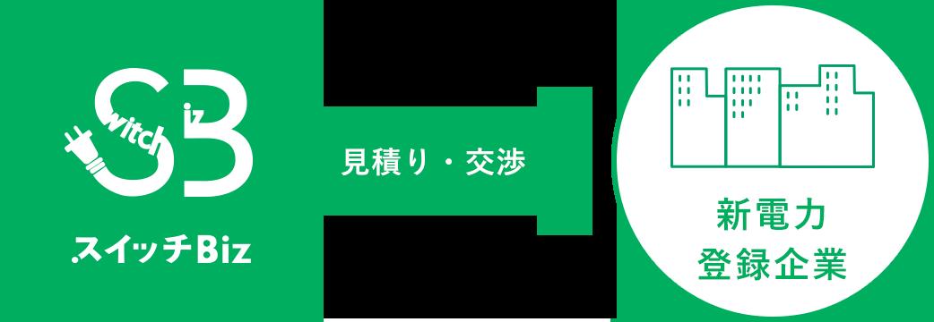flow image 2