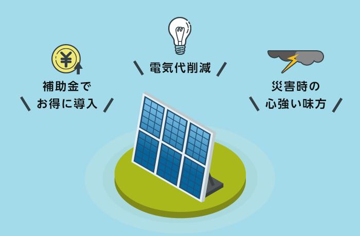 太陽子発電を導入